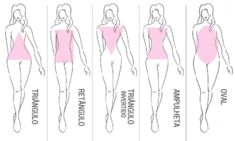 Qual o biquíni ideal para cada tipo de corpo